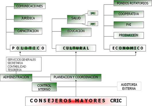 ley jurisdiccion indigena colombia: